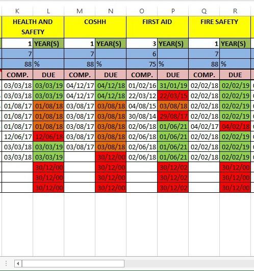 Sherwood Training - Training Matrix System